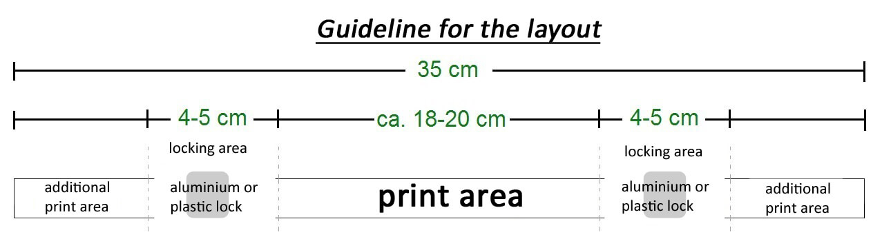 wristband guideline
